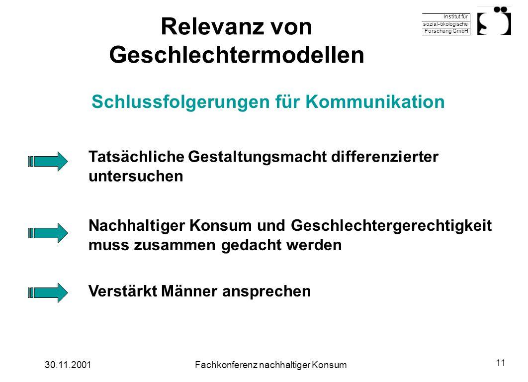 Institut für sozial-ökologische Forschung GmbH 30.11.2001Fachkonferenz nachhaltiger Konsum 11 Relevanz von Geschlechtermodellen Schlussfolgerungen für