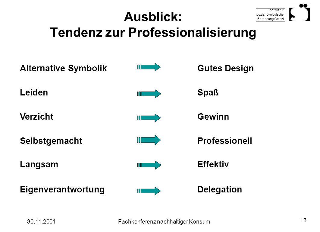Institut für sozial-ökologische Forschung GmbH 30.11.2001Fachkonferenz nachhaltiger Konsum 13 Ausblick: Tendenz zur Professionalisierung Alternative S