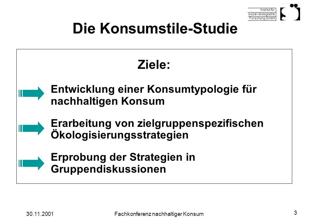 Institut für sozial-ökologische Forschung GmbH 30.11.2001Fachkonferenz nachhaltiger Konsum 4 Konsumstile 3 - dimensionales Konzept: Konsumorientierungen Soziale Situation Konsumverhalten