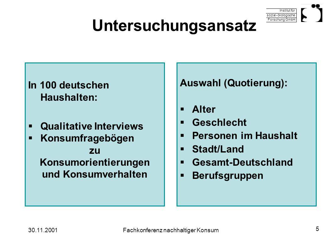 Institut für sozial-ökologische Forschung GmbH 30.11.2001Fachkonferenz nachhaltiger Konsum 5 Untersuchungsansatz In 100 deutschen Haushalten: Qualitat