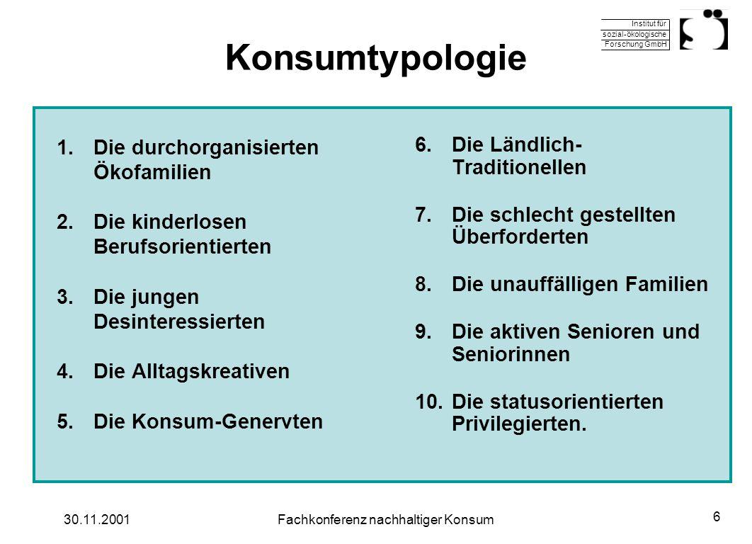 Institut für sozial-ökologische Forschung GmbH 30.11.2001Fachkonferenz nachhaltiger Konsum 6 Konsumtypologie 1.Die durchorganisierten Ökofamilien 2.Di