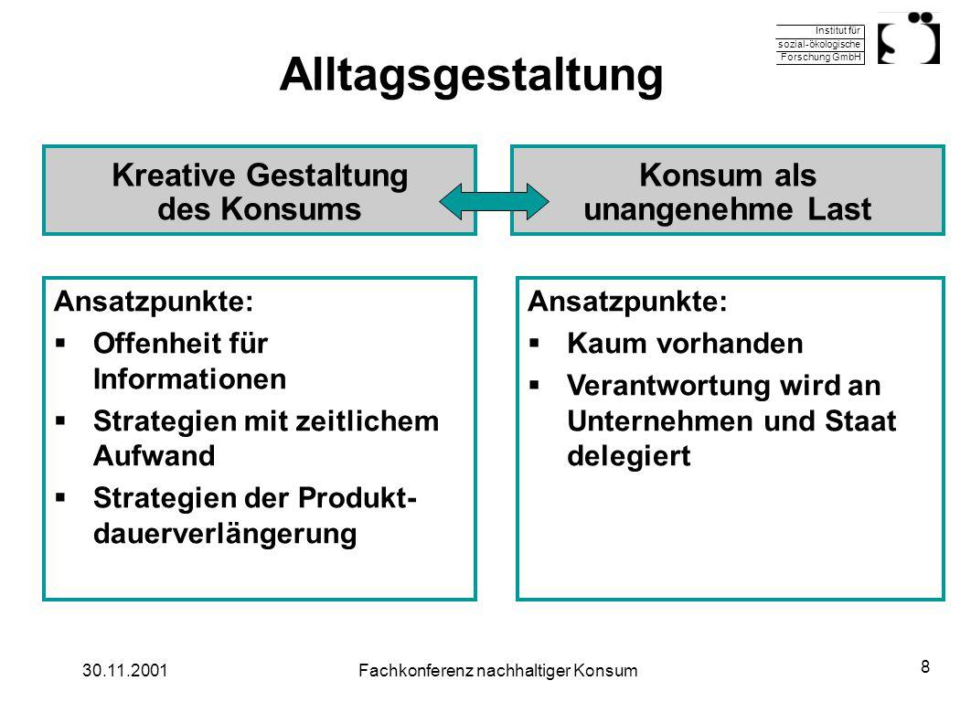 Institut für sozial-ökologische Forschung GmbH 30.11.2001Fachkonferenz nachhaltiger Konsum 8 Alltagsgestaltung Ansatzpunkte: Offenheit für Information