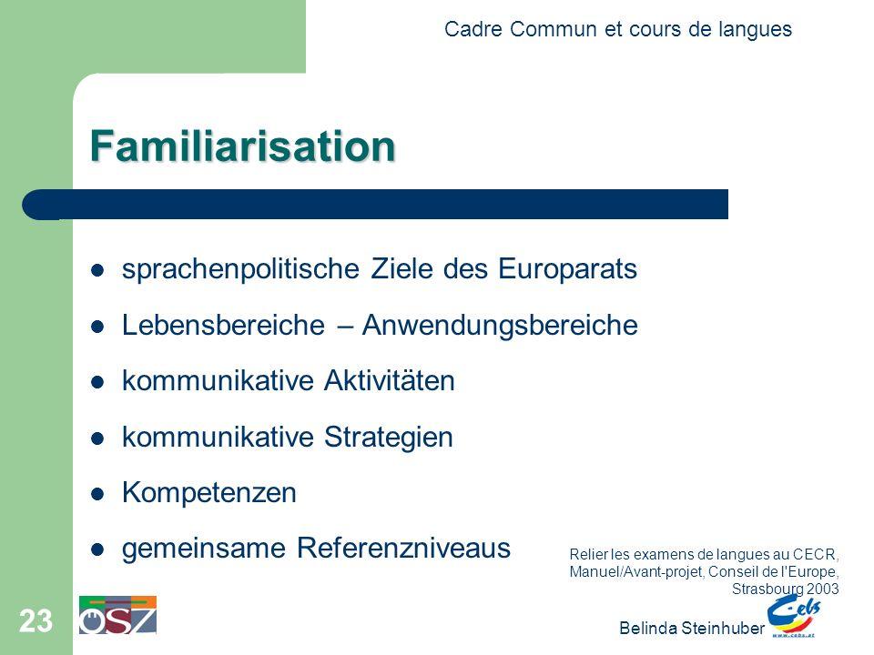 Cadre Commun et cours de langues Belinda Steinhuber 23 Familiarisation sprachenpolitische Ziele des Europarats Lebensbereiche – Anwendungsbereiche kom