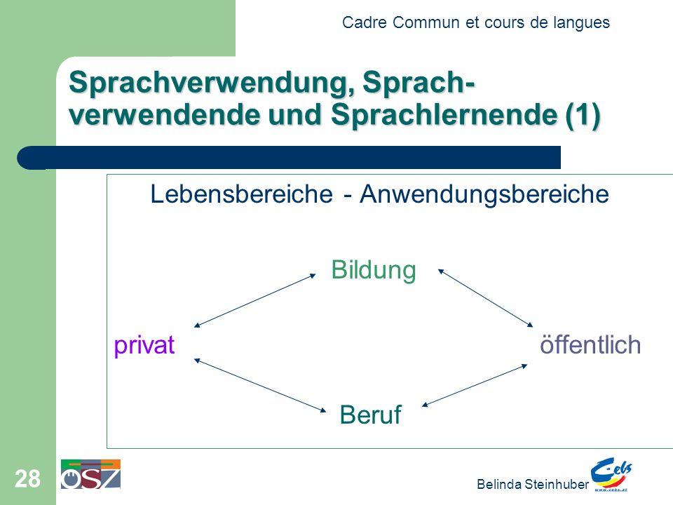 Cadre Commun et cours de langues Belinda Steinhuber 28 Sprachverwendung, Sprach- verwendende und Sprachlernende (1) Lebensbereiche - Anwendungsbereiche Bildung privat öffentlich Beruf