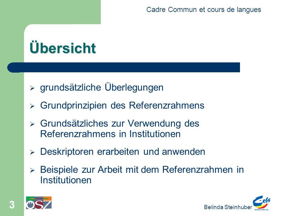 Cadre Commun et cours de langues Belinda Steinhuber 14 Verwendung des Referenzrahmens in Institutionen (2) Beispiel: Für die Formulierung von Einstiegs- und Zielniveaus wird die Diktion des Referenzrahmens verwendet.