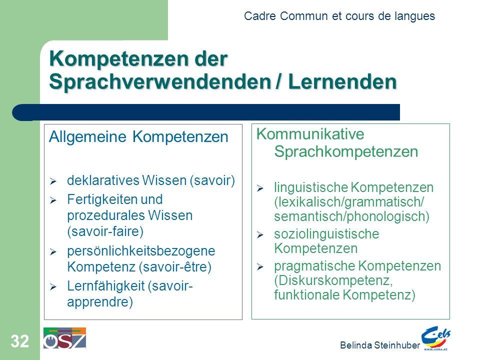 Cadre Commun et cours de langues Belinda Steinhuber 32 Kompetenzen der Sprachverwendenden / Lernenden Allgemeine Kompetenzen deklaratives Wissen (savo