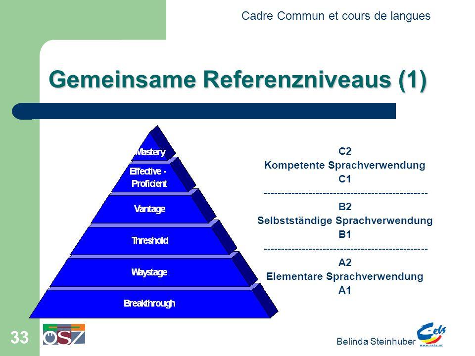 Cadre Commun et cours de langues Belinda Steinhuber 33 Gemeinsame Referenzniveaus (1) C2 Kompetente Sprachverwendung C1 ----------------------------------------------- B2 Selbstständige Sprachverwendung B1 ----------------------------------------------- A2 Elementare Sprachverwendung A1