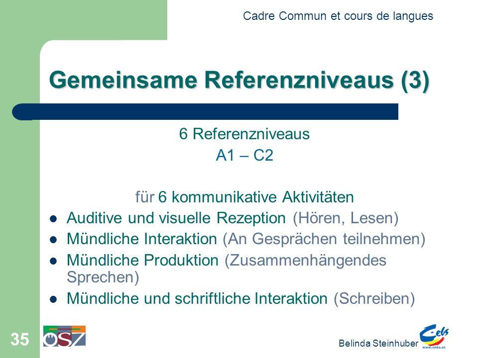 Cadre Commun et cours de langues Belinda Steinhuber 35 Gemeinsame Referenzniveaus (3) 6 Referenzniveaus A1 – C2 für 6 kommunikative Aktivitäten Auditi