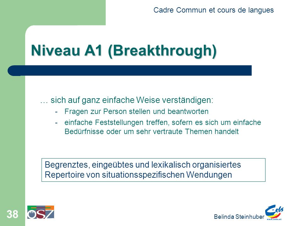 Cadre Commun et cours de langues Belinda Steinhuber 38 Niveau A1 (Breakthrough) … sich auf ganz einfache Weise verständigen: -Fragen zur Person stelle