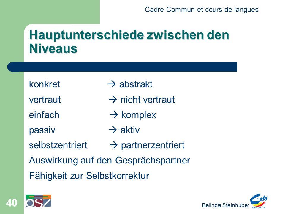 Cadre Commun et cours de langues Belinda Steinhuber 40 Hauptunterschiede zwischen den Niveaus konkret abstrakt vertraut nicht vertraut einfach komplex