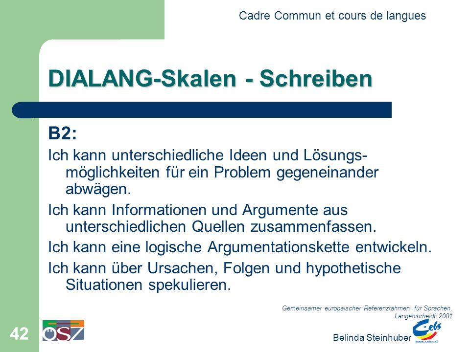 Cadre Commun et cours de langues Belinda Steinhuber 42 DIALANG-Skalen - Schreiben B2: Ich kann unterschiedliche Ideen und Lösungs- möglichkeiten für ein Problem gegeneinander abwägen.