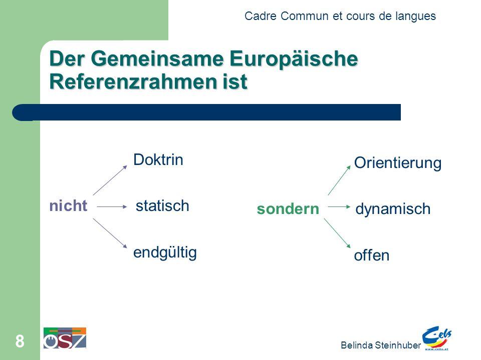Cadre Commun et cours de langues Belinda Steinhuber 8 Der Gemeinsame Europäische Referenzrahmen ist Doktrin nicht statisch endgültig Orientierung sond
