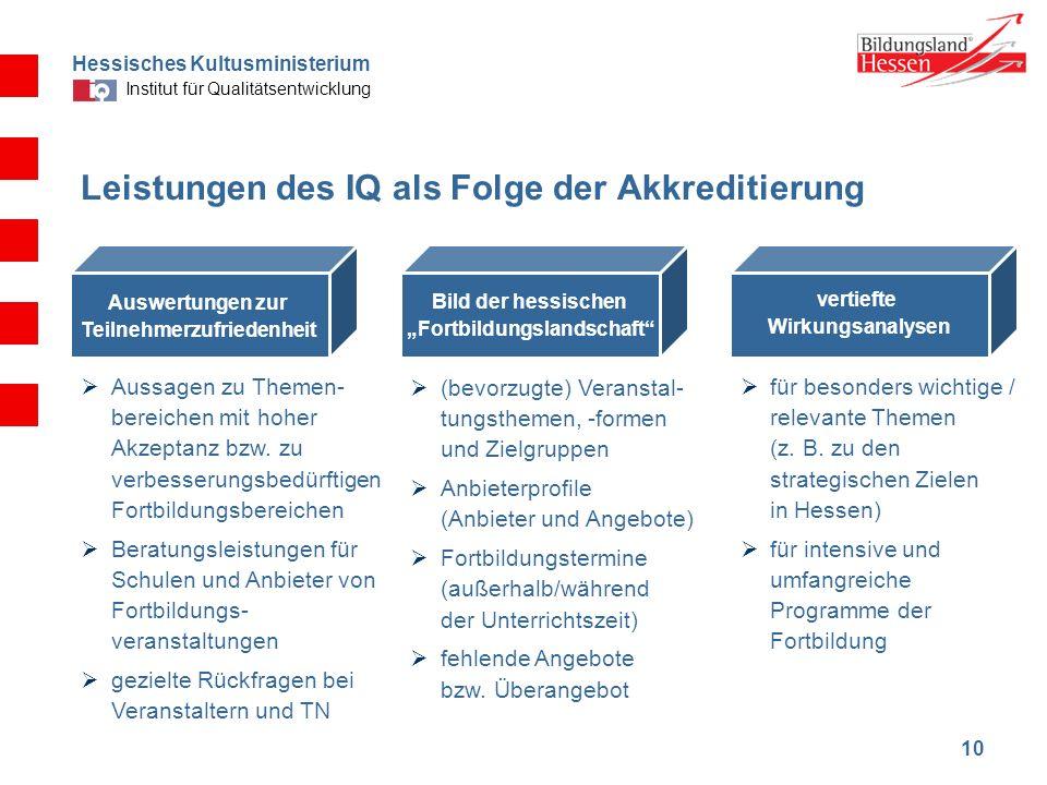 Hessisches Kultusministerium Institut für Qualitätsentwicklung 10 Leistungen des IQ als Folge der Akkreditierung Aussagen zu Themen- bereichen mit hoh
