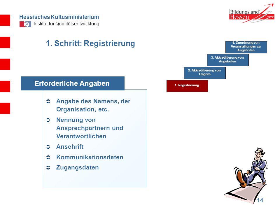 Hessisches Kultusministerium Institut für Qualitätsentwicklung 14 4. Zuordnung von Veranstaltungen zu Angeboten 3. Akkreditierung von Angeboten 1. Sch