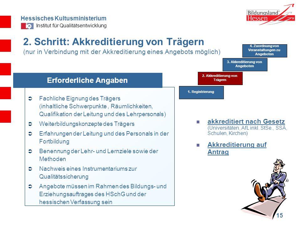 Hessisches Kultusministerium Institut für Qualitätsentwicklung 15 2. Schritt: Akkreditierung von Trägern (nur in Verbindung mit der Akkreditierung ein