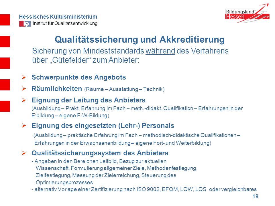 Hessisches Kultusministerium Institut für Qualitätsentwicklung 19 Qualitätssicherung und Akkreditierung Schwerpunkte des Angebots Räumlichkeiten (Räum