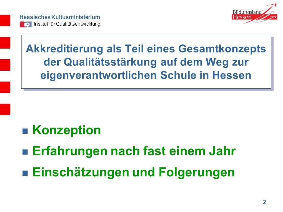 Hessisches Kultusministerium Institut für Qualitätsentwicklung 13 Akkreditierung – in 5 Schritten 1.