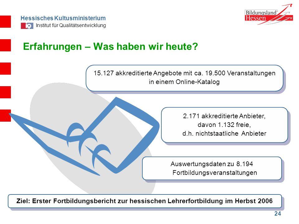 Hessisches Kultusministerium Institut für Qualitätsentwicklung 24 Erfahrungen – Was haben wir heute? 15.127 akkreditierte Angebote mit ca. 19.500 Vera
