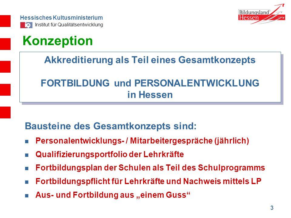 Hessisches Kultusministerium Institut für Qualitätsentwicklung 3 Akkreditierung als Teil eines Gesamtkonzepts FORTBILDUNG und PERSONALENTWICKLUNG in H