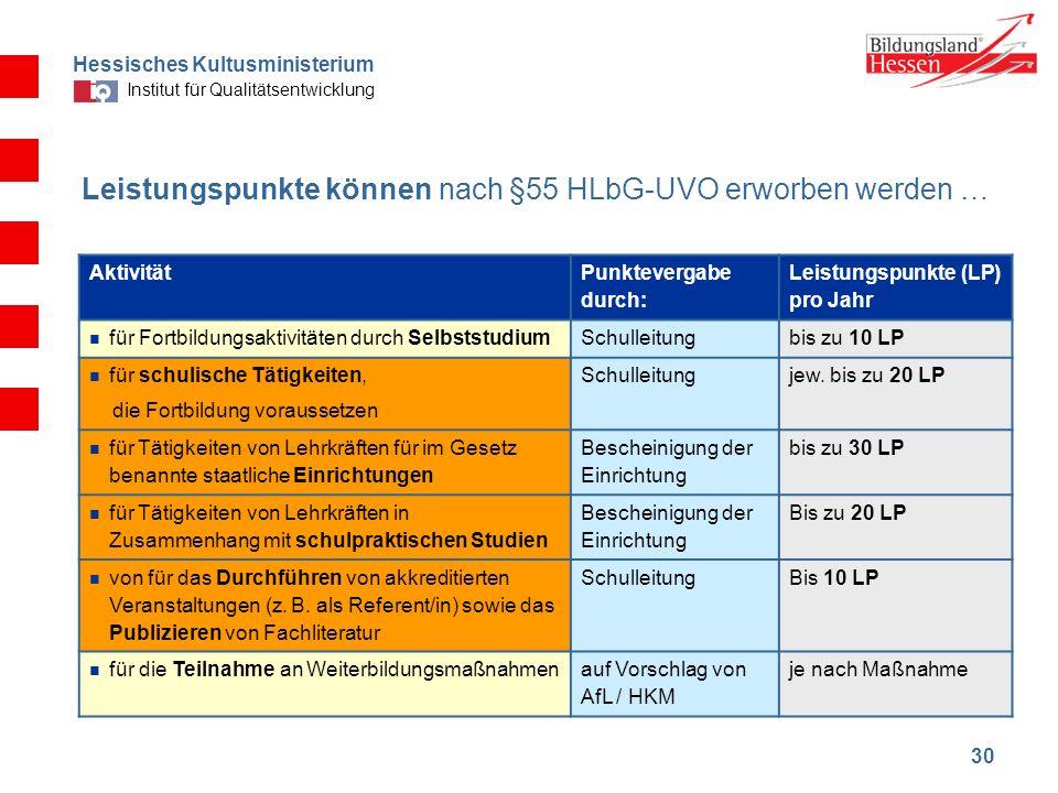 Hessisches Kultusministerium Institut für Qualitätsentwicklung 30 Leistungspunkte können nach §55 HLbG-UVO erworben werden … Aktivität Punktevergabe d