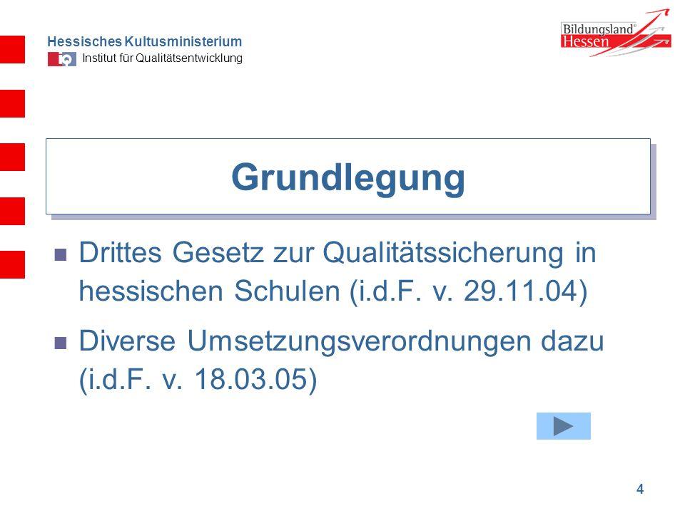 Hessisches Kultusministerium Institut für Qualitätsentwicklung 4 Drittes Gesetz zur Qualitätssicherung in hessischen Schulen (i.d.F. v. 29.11.04) Dive