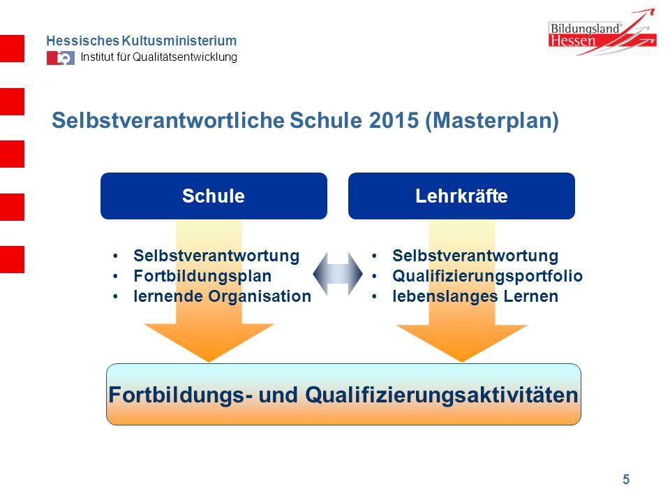 Hessisches Kultusministerium Institut für Qualitätsentwicklung 5 SchuleLehrkräfte Fortbildungs- und Qualifizierungsaktivitäten Selbstverantwortung For
