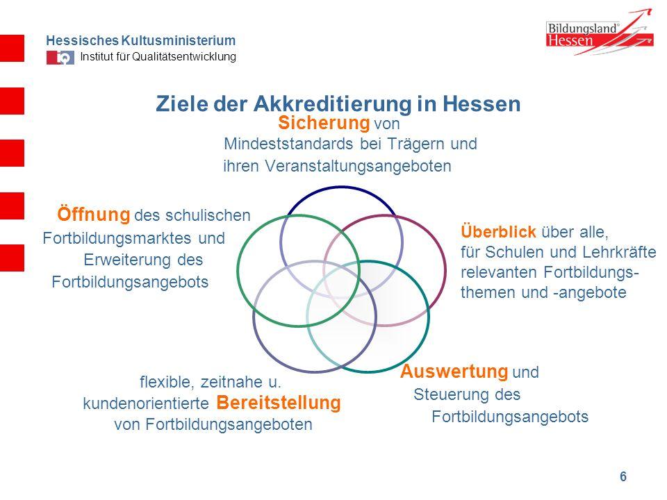 Hessisches Kultusministerium Institut für Qualitätsentwicklung 6 Ziele der Akkreditierung in Hessen Sicherung von Mindeststandards bei Trägern und ihr