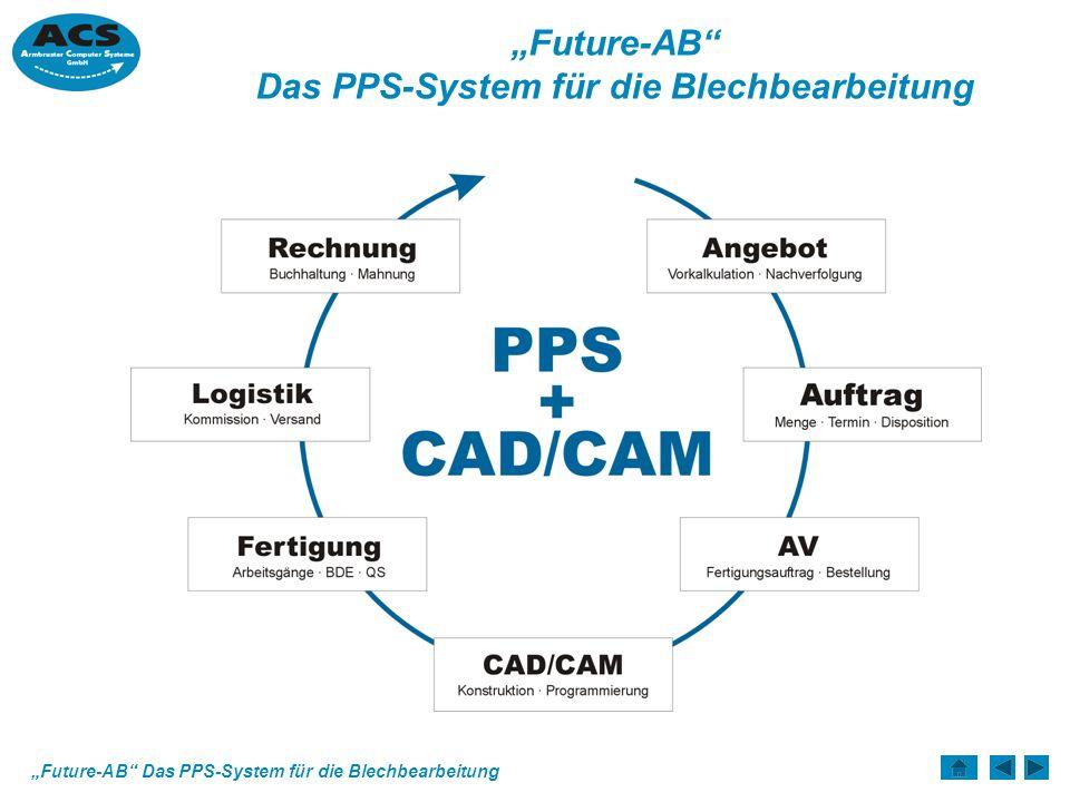 Future-AB Das PPS-System für die Blechbearbeitung Fertigungsaufträge Für jeden zu fertigenden Artikel, egal ob es sich um ein Einzelteil oder eine Bau- gruppe handelt, wird ein Fertigungsauf- trag erzeugt.