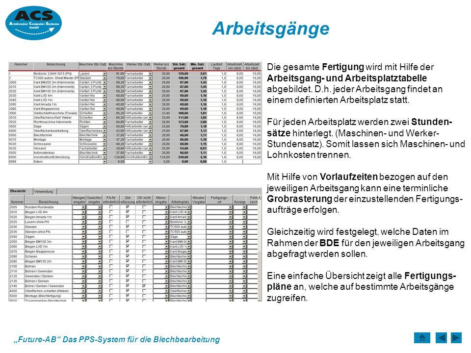Future-AB Das PPS-System für die Blechbearbeitung Arbeitsgänge Die gesamte Fertigung wird mit Hilfe der Arbeitsgang- und Arbeitsplatztabelle abgebildet.