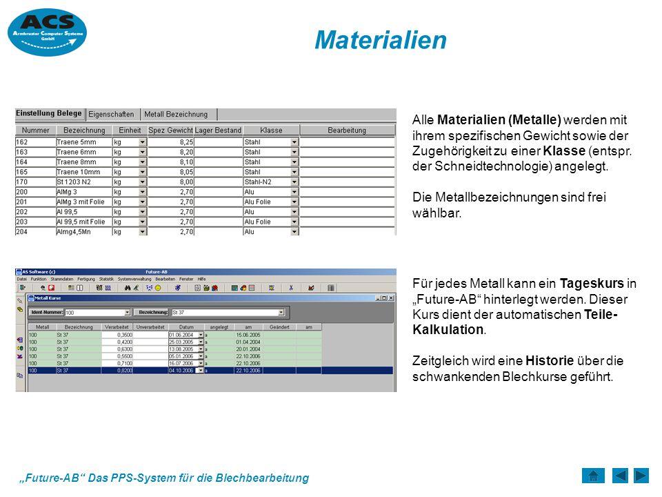 Future-AB Das PPS-System für die Blechbearbeitung Wareneingang Im Wareneingang finden bestandsrelevante Buchungen statt.
