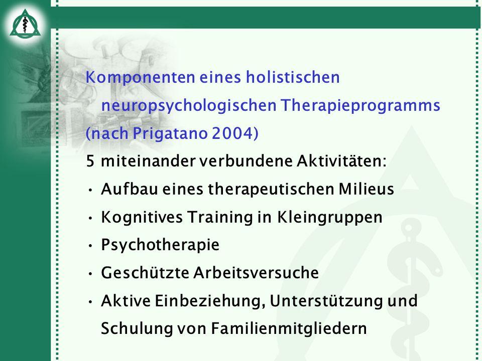 Komponenten eines holistischen neuropsychologischen Therapieprogramms (nach Prigatano 2004) 5 miteinander verbundene Aktivitäten: Aufbau eines therape