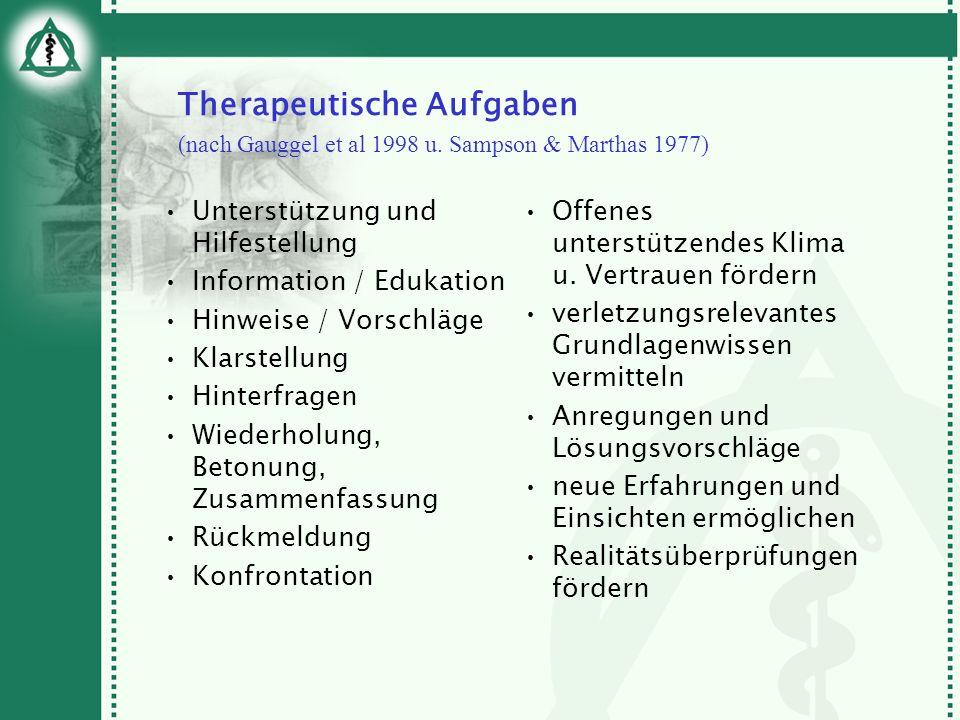 Therapeutische Aufgaben (nach Gauggel et al 1998 u. Sampson & Marthas 1977) Unterstützung und Hilfestellung Information / Edukation Hinweise / Vorschl