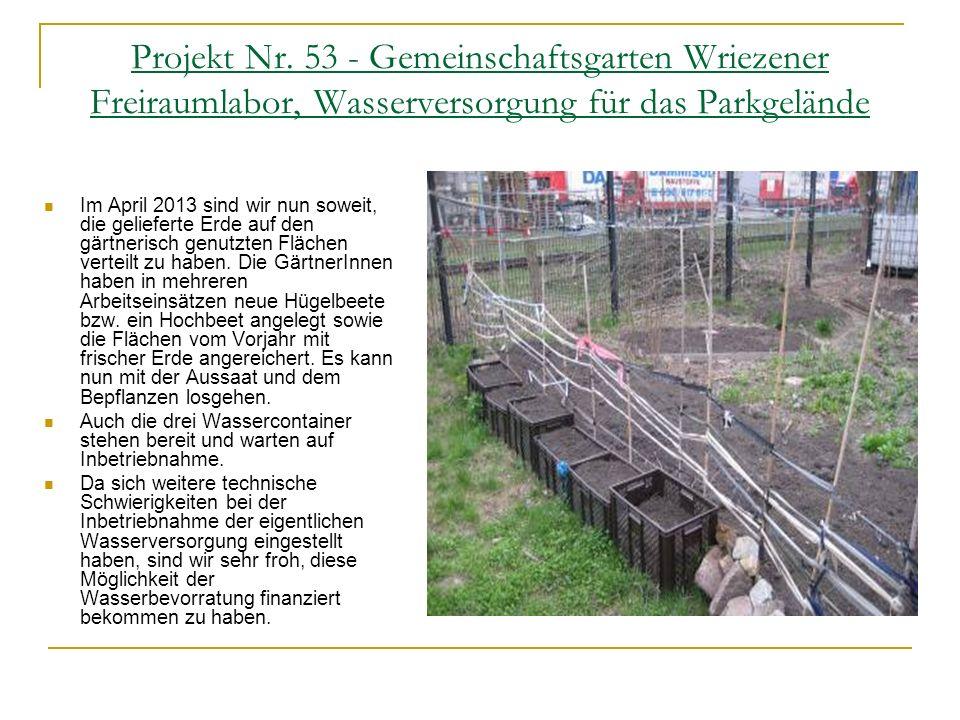 Projekt Nr. 47 – Kinder Jugend Kultur Zentrum Alte Feuerwache Neugestaltung und Renovierung des Veranstaltungsraumes mit Ehrenamtlichen und Jugendlich