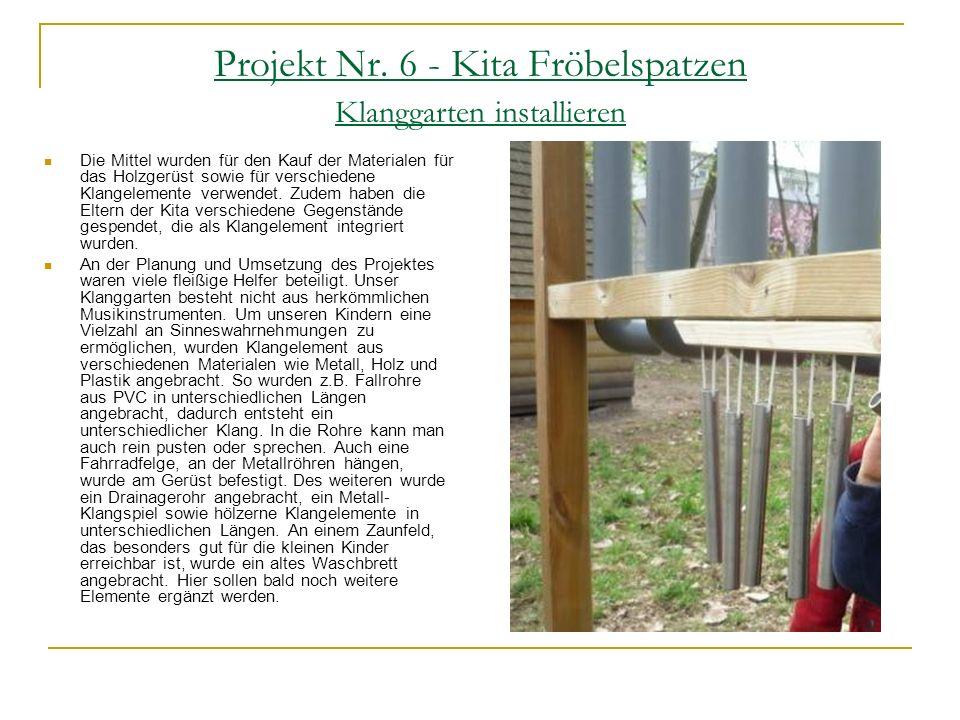 Projekt Nr. 2 – UBI KLIZ e.V. Mieterladen Renovierung des Beratungsraumes Neugestaltung der Außenfassade Unterstützung der Bürger