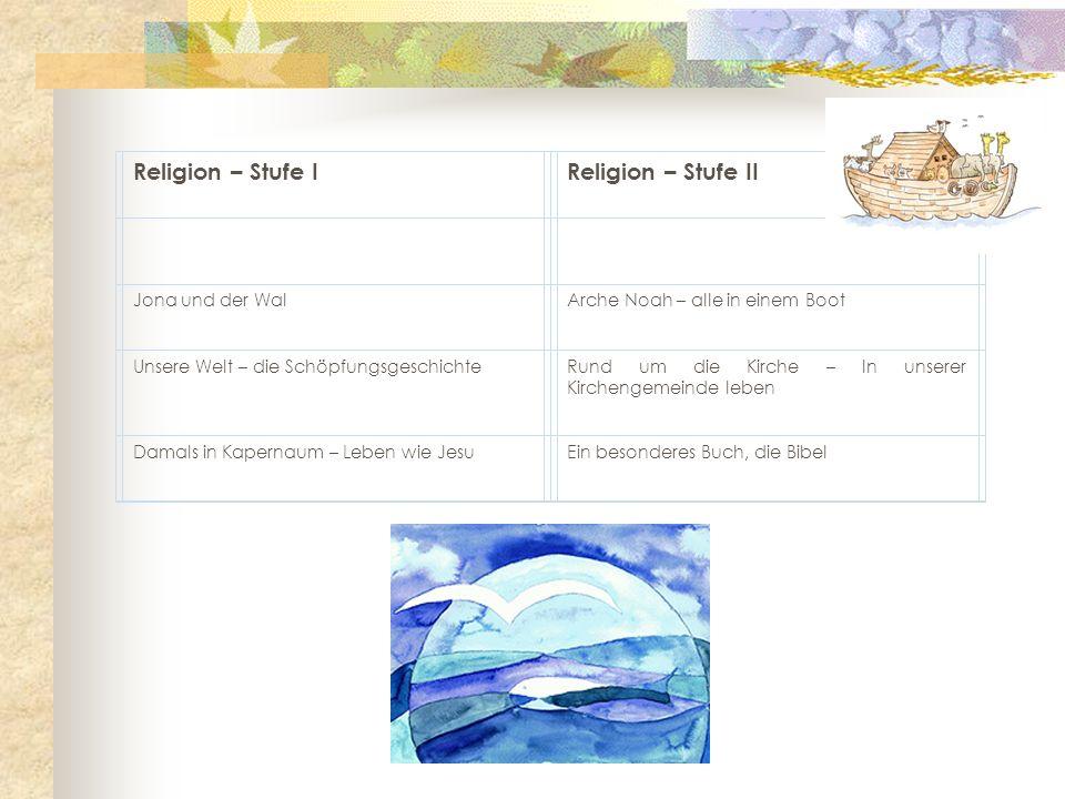 Religion – Stufe IReligion – Stufe II Jona und der WalArche Noah – alle in einem Boot Unsere Welt – die SchöpfungsgeschichteRund um die Kirche – In un