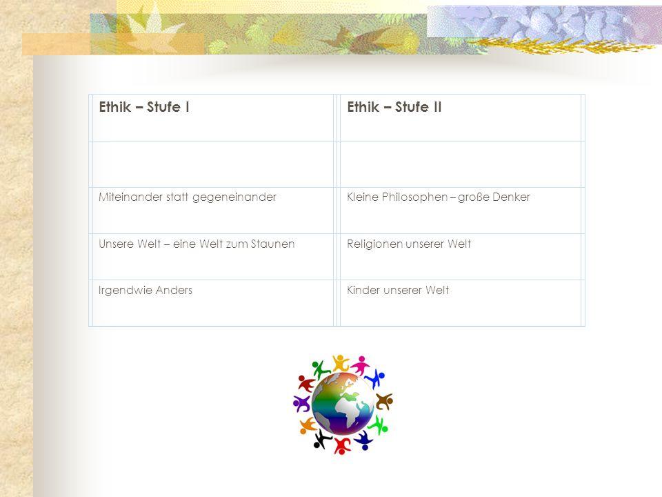 Ethik – Stufe IEthik – Stufe II Miteinander statt gegeneinanderKleine Philosophen – große Denker Unsere Welt – eine Welt zum StaunenReligionen unserer