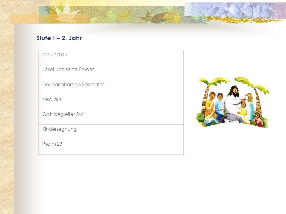 Schuleigener Lehrplan f ü r das Fach Religion Folgende Themen werden in Erprobung im Unterricht thematisiert. Stufe I 1. Jahr Identit ä t und Selbstbe