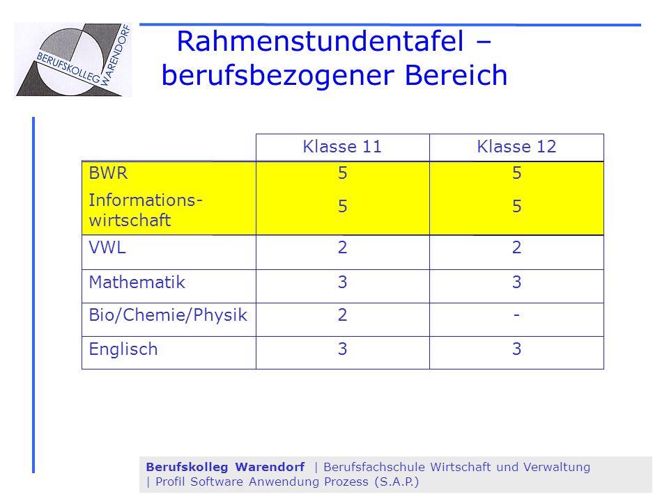 Berufskolleg Warendorf | Berufsfachschule Wirtschaft und Verwaltung | Profil Software Anwendung Prozess (S.A.P.) Stundentafel: 33Englisch -2Bio/Chemie