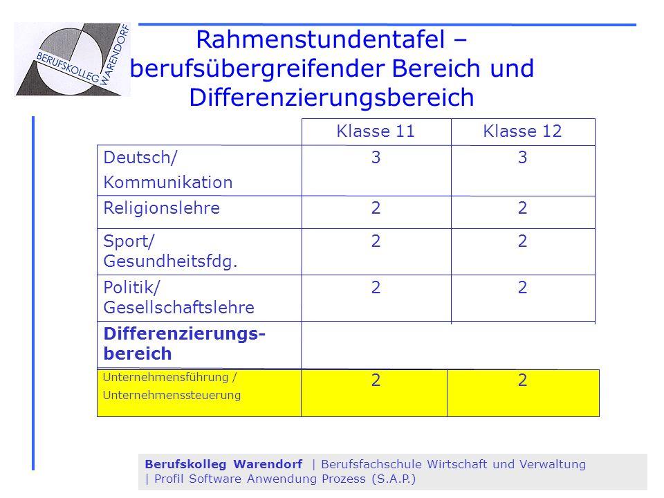 Berufskolleg Warendorf | Berufsfachschule Wirtschaft und Verwaltung | Profil Software Anwendung Prozess (S.A.P.) 22 Unternehmensführung / Unternehmens