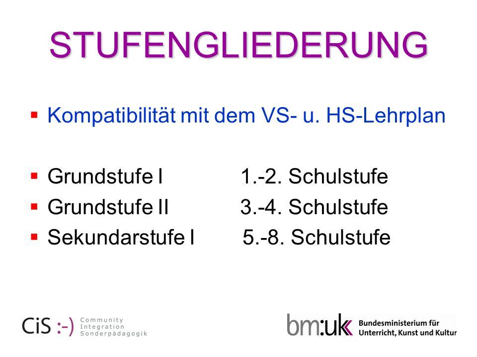 STUFENGLIEDERUNG Kompatibilität mit dem VS- u. HS-Lehrplan Grundstufe I 1.-2. Schulstufe Grundstufe II 3.-4. Schulstufe Sekundarstufe I 5.-8. Schulstu