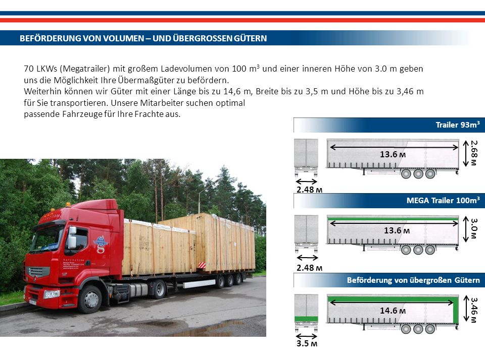 3.0 м 13.6 м 3.46 м 2.48 м 14.6 м 3.5 м 2.68 м 13.6 м 2.48 м Trailer 93m³ MEGA Trailer 100m³ Beförderung von übergroßen Gütern 70 LKWs (Megatrailer) mit großem Ladevolumen von 100 m 3 und einer inneren Höhe von 3.0 m geben uns die Möglichkeit Ihre Übermaßgüter zu befördern.