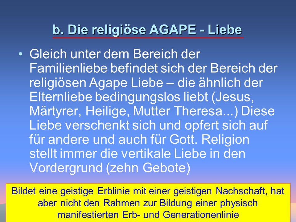 b. Die religiöse AGAPE - Liebe Gleich unter dem Bereich der Familienliebe befindet sich der Bereich der religiösen Agape Liebe – die ähnlich der Elter