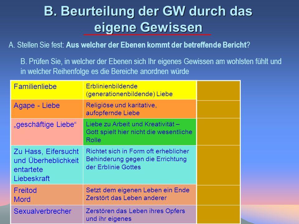 B. Beurteilung der GW durch das eigene Gewissen Familienliebe Erblinienbildende (generationenbildende) Liebe Agape - Liebe Religiöse und karitative, a