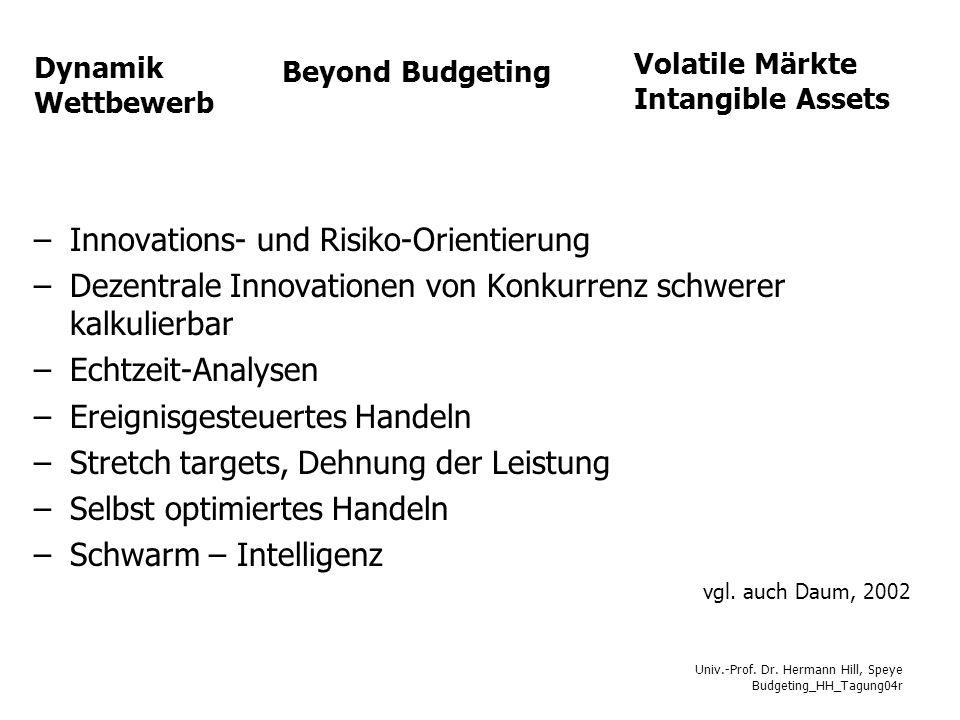 Univ.-Prof. Dr. Hermann Hill, Speye Budgeting_HH_Tagung04r Dynamik Wettbewerb –Innovations- und Risiko-Orientierung –Dezentrale Innovationen von Konku