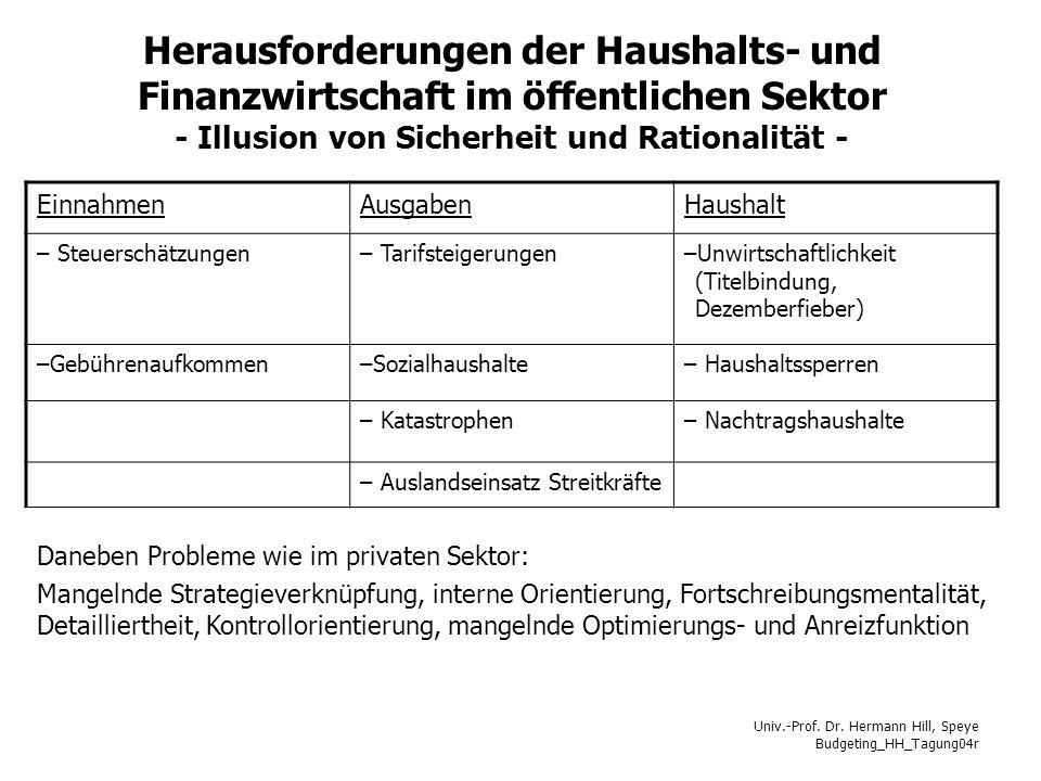Univ.-Prof. Dr. Hermann Hill, Speye Budgeting_HH_Tagung04r Herausforderungen der Haushalts- und Finanzwirtschaft im öffentlichen Sektor - Illusion von