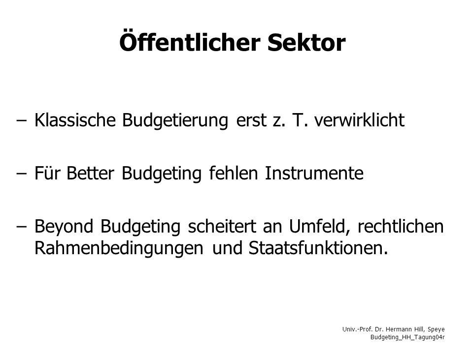 Univ.-Prof. Dr. Hermann Hill, Speye Budgeting_HH_Tagung04r Öffentlicher Sektor –Klassische Budgetierung erst z. T. verwirklicht –Für Better Budgeting