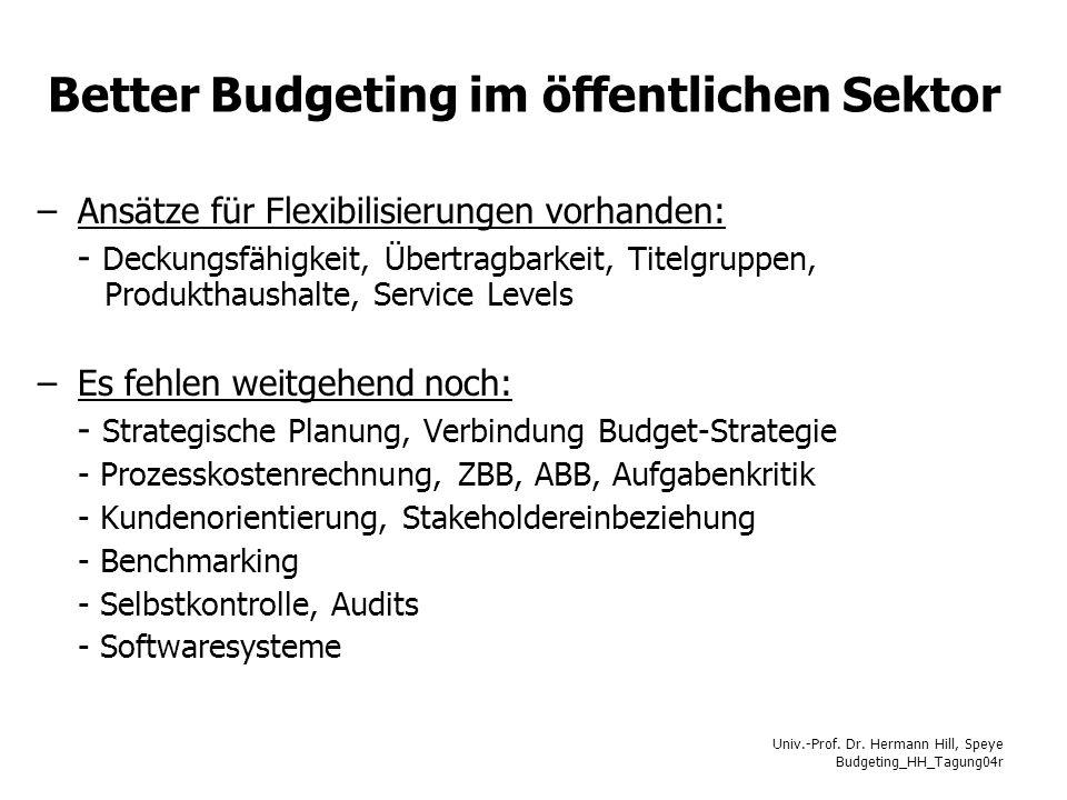 Univ.-Prof. Dr. Hermann Hill, Speye Budgeting_HH_Tagung04r Better Budgeting im öffentlichen Sektor –Ansätze für Flexibilisierungen vorhanden: - Deckun