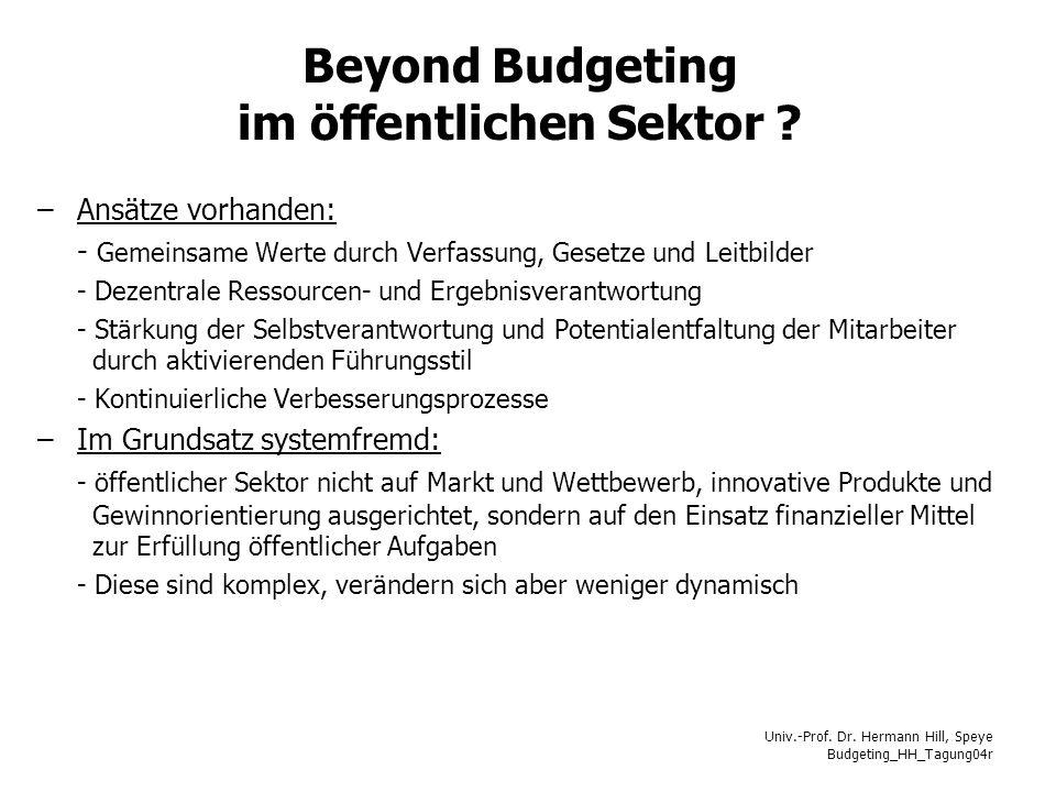 Univ.-Prof. Dr. Hermann Hill, Speye Budgeting_HH_Tagung04r Beyond Budgeting im öffentlichen Sektor ? –Ansätze vorhanden: - Gemeinsame Werte durch Verf