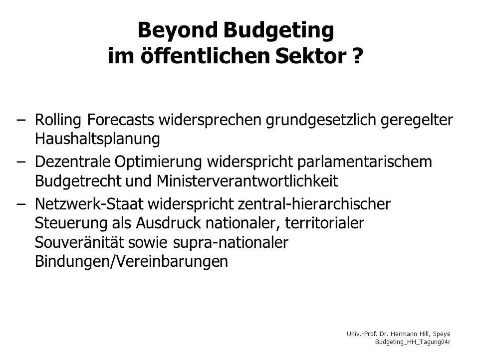 Univ.-Prof. Dr. Hermann Hill, Speye Budgeting_HH_Tagung04r Beyond Budgeting im öffentlichen Sektor ? –Rolling Forecasts widersprechen grundgesetzlich