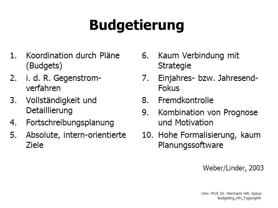 Univ.-Prof. Dr. Hermann Hill, Speye Budgeting_HH_Tagung04r Budgetierung 1.Koordination durch Pläne (Budgets) 2.i. d. R. Gegenstrom- verfahren 3.Vollst